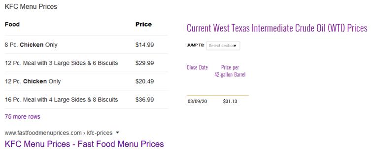 KFC costs more than a barrel of oil!